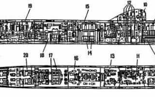 Подводная лодка проекта П-627А (СССР)