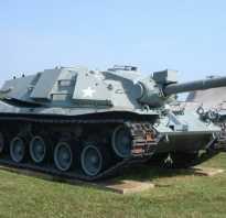 Основной танк M1A2 Abrams (США)