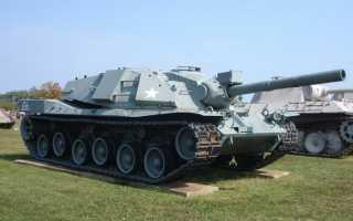 Основной танк M1A1 Abrams (США)