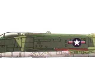 Истребитель-бомбардировщик F-100 «Super Sabre» (США)
