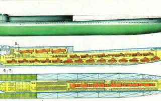 Подводная лодка проекта 621 (СССР)
