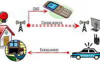 Пультовая охрана на основе сетей сотовой связи