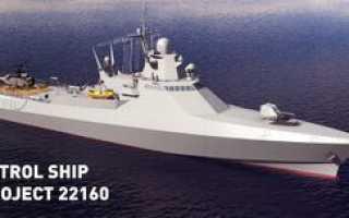 Патрульный корабль проекта 22160 (Россия)