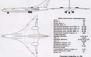 Проект многоцелевого океанского самолета-амфибии А-150 (СССР)