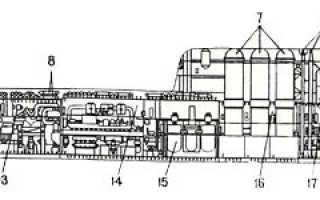 Подводная лодка проекта 639 (СССР)