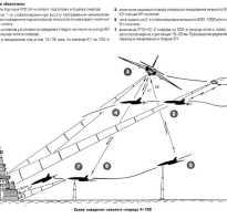 Крылатая ракета К-10С (СССР)