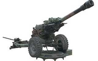 Гаубица M119A1 (США)