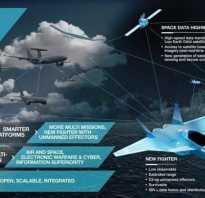 Перспективный истребитель NGF (Европа)