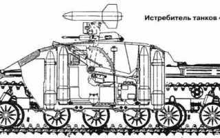 Опытная самоходная установка с ПТРК «Объект 431» (СССР)