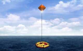 Сигнальный воздушный шар