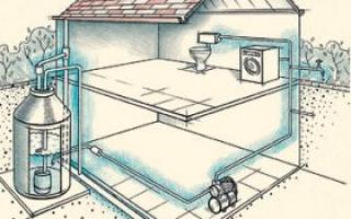 Сбор дождевой воды: соображения, рекомендации, расчёты