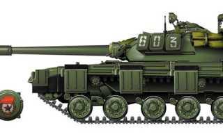Основной боевой танк Т-64 (СССР)